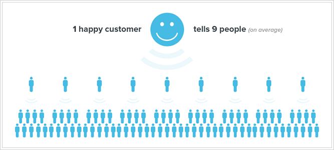 happy-customer